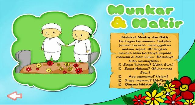 Learn Islam Map
